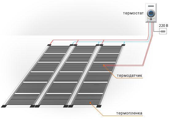 ukladka-infrakrasnogo-tyoplogo-pola-pola-na-balkone