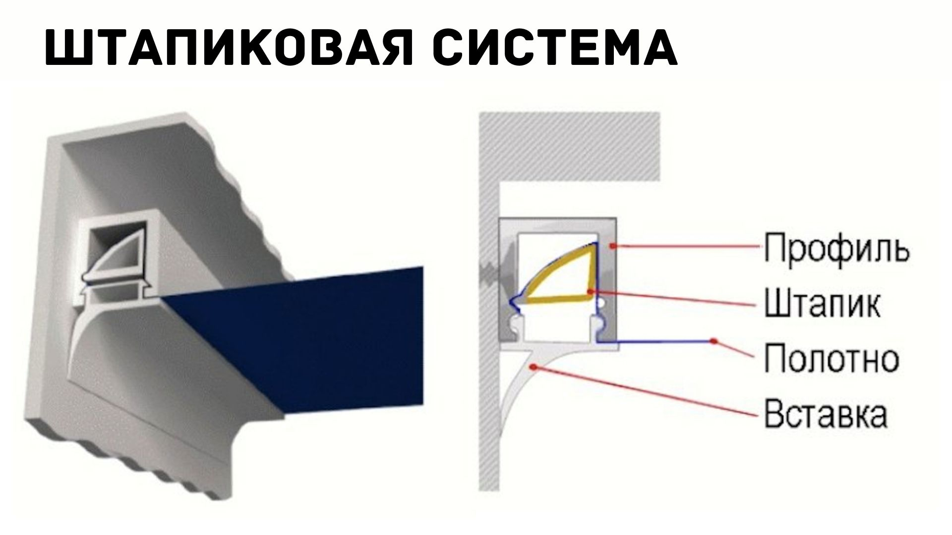 shtapikovaya-sistema